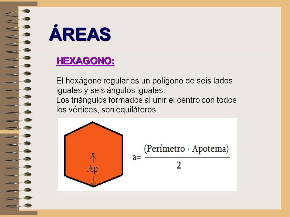ÁREAS HEXAGONO: El hexágono regular es un polígono de seis lados iguales y seis ángulos iguales. Los triángulos formados al unir el centro con todos l
