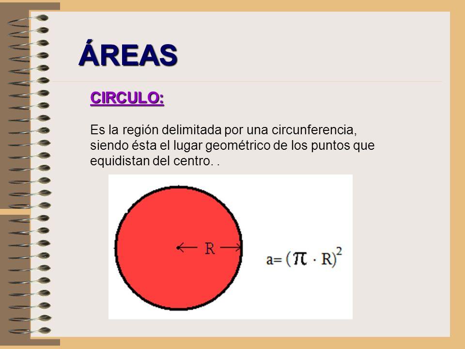 ÁREAS CIRCULO: Es la región delimitada por una circunferencia, siendo ésta el lugar geométrico de los puntos que equidistan del centro..