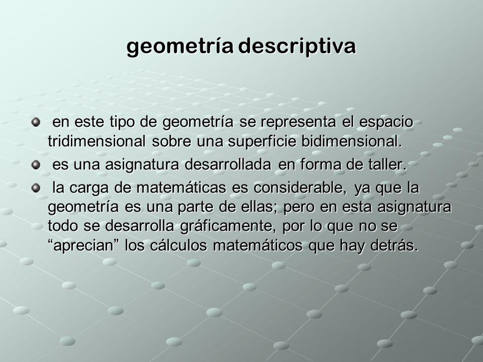 geometría descriptiva en este tipo de geometría se representa el espacio tridimensional sobre una superficie bidimensional. en este tipo de geometría