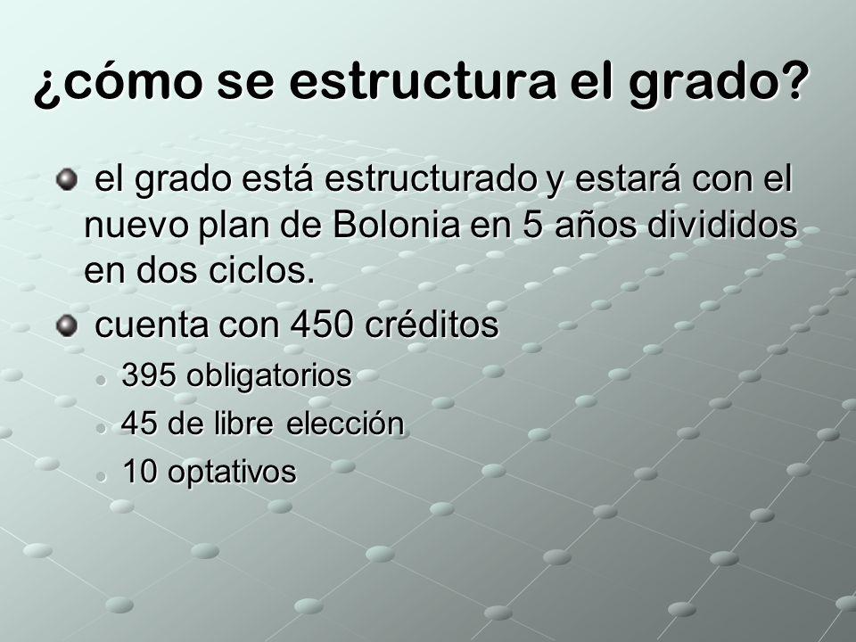 ¿cómo se estructura el grado? el grado está estructurado y estará con el nuevo plan de Bolonia en 5 años divididos en dos ciclos. el grado está estruc