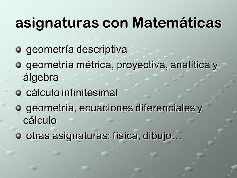 asignaturas con Matemáticas geometría descriptiva geometría descriptiva geometría métrica, proyectiva, analítica y álgebra geometría métrica, proyecti