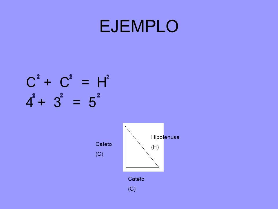 EJEMPLO C + C = H 4 + 3 = 5 Cateto (C) Cateto (C) Hipotenusa (H)