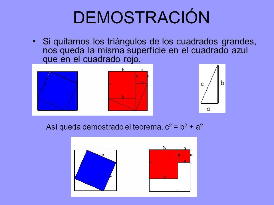 DEMOSTRACIÓN Si quitamos los triángulos de los cuadrados grandes, nos queda la misma superficie en el cuadrado azul que en el cuadrado rojo. Así queda