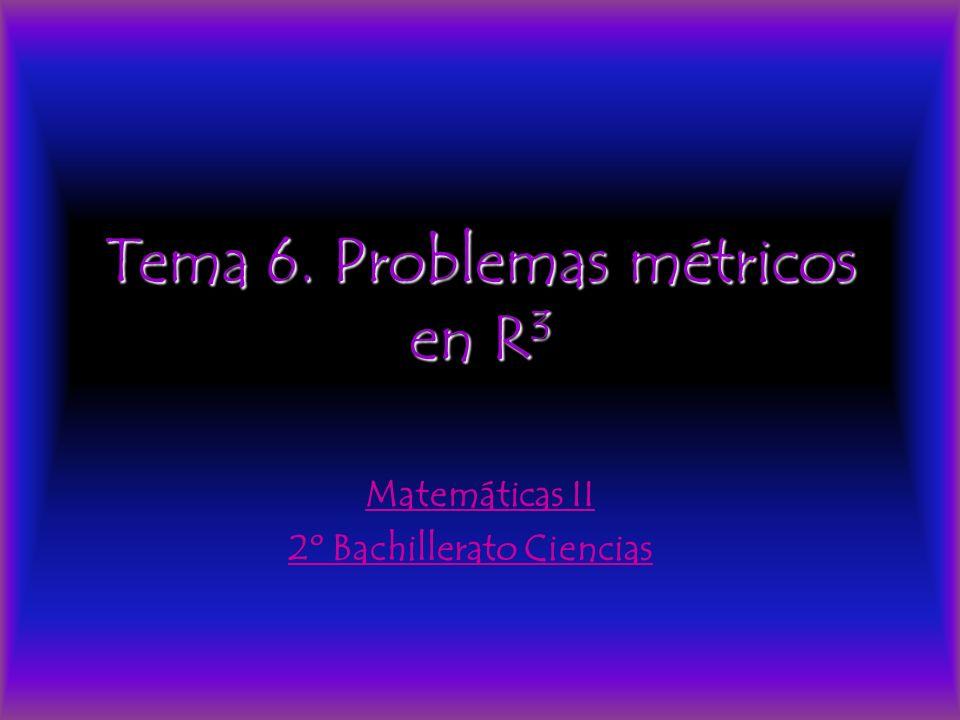 Tema 6. Problemas métricos en R 3 Matemáticas II 2º Bachillerato Ciencias