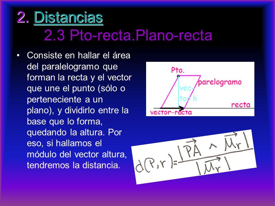 2. Distancias 2. Distancias 2.3 Pto-recta.Plano-rectaDistancias Consiste en hallar el área del paralelogramo que forman la recta y el vector que une e