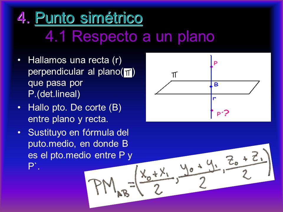 4. Punto simétrico 4. Punto simétrico 4.1 Respecto a un planoPunto simétricoPunto simétrico Hallamos una recta (r) perpendicular al plano( ) que pasa