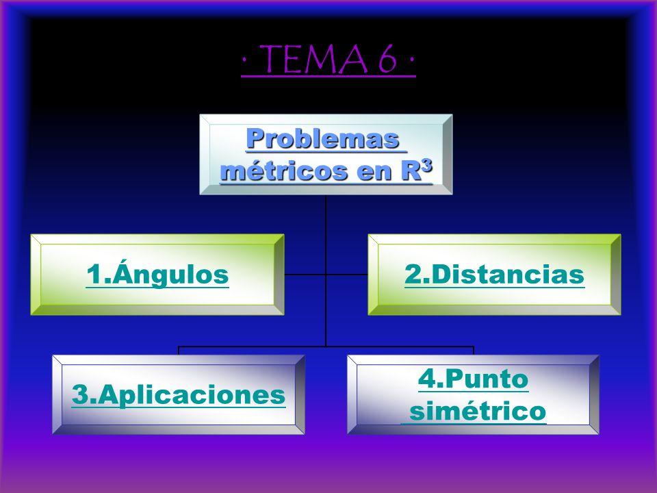 3.Aplicaciones 3.Aplicaciones 3.1 Área paralelogramoAplicaciones Hallas vectores que unen puntos, y aplicas la fórmula (módulo del producto vectorial).
