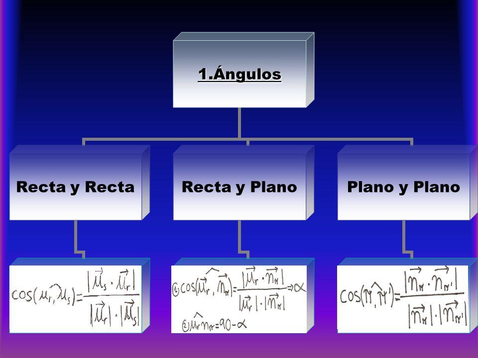 1.Ángulos 1.Ángulos 1.1 Recta y RectaÁngulos Sacamos la determinación lineal de las dos rectas (vector director y punto).