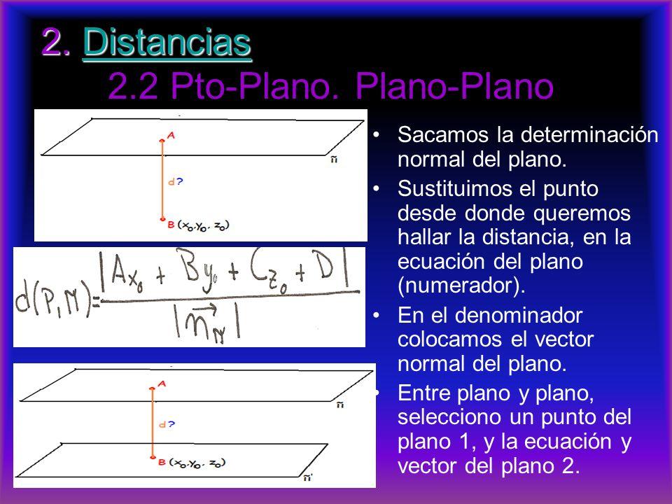 2. Distancias 2. Distancias 2.2 Pto-Plano. Plano-PlanoDistancias Sacamos la determinación normal del plano. Sustituimos el punto desde donde queremos