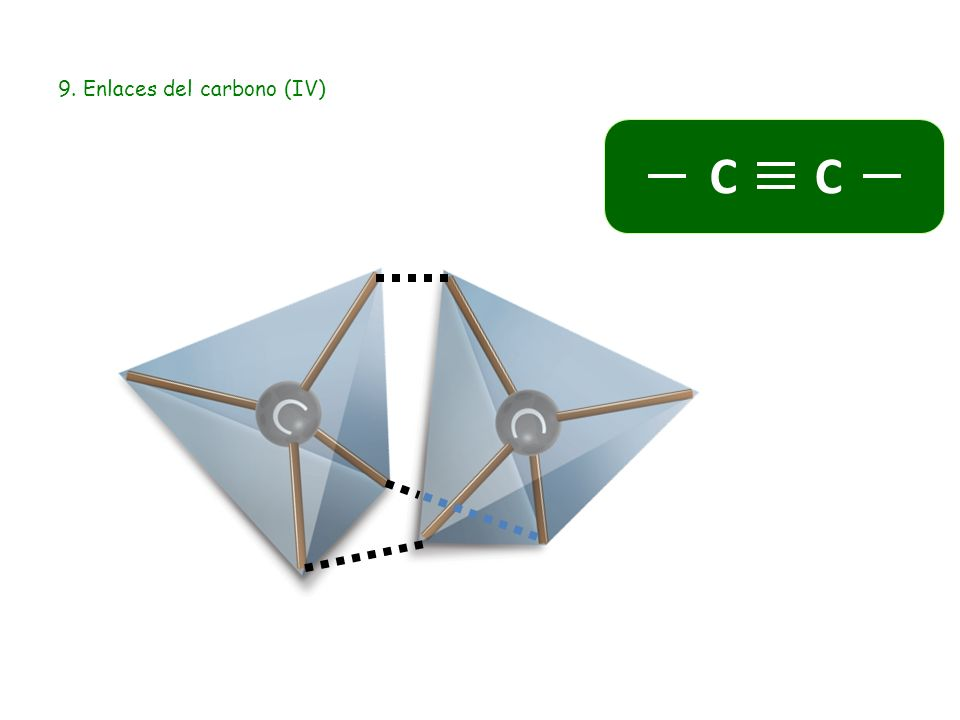 9. Enlaces del carbono (IV) CC