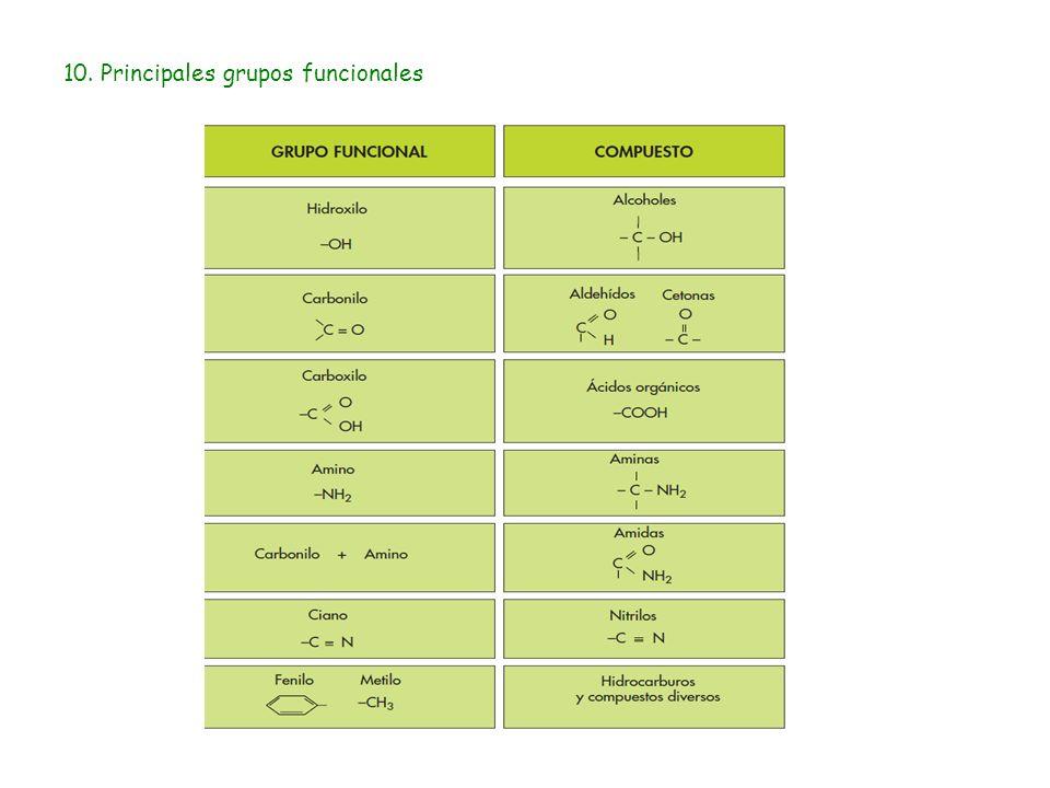 10. Principales grupos funcionales
