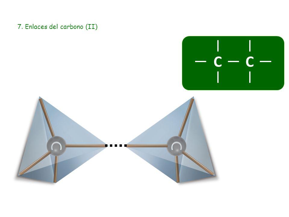 8. Enlaces del carbono (III) CC