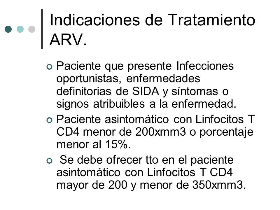 Indicaciones de Tratamiento ARV. Paciente que presente Infecciones oportunistas, enfermedades definitorias de SIDA y síntomas o signos atribuibles a l