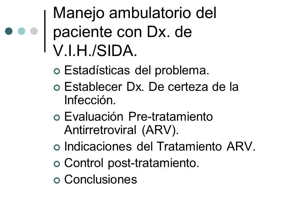 Manejo ambulatorio del paciente con Dx. de V.I.H./SIDA. Estadísticas del problema. Establecer Dx. De certeza de la Infección. Evaluación Pre-tratamien