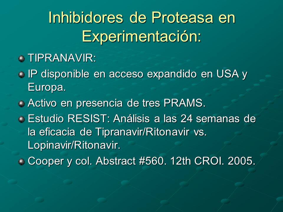 Inhibidores de Proteasa en Experimentación: TIPRANAVIR: IP disponible en acceso expandido en USA y Europa. Activo en presencia de tres PRAMS. Estudio