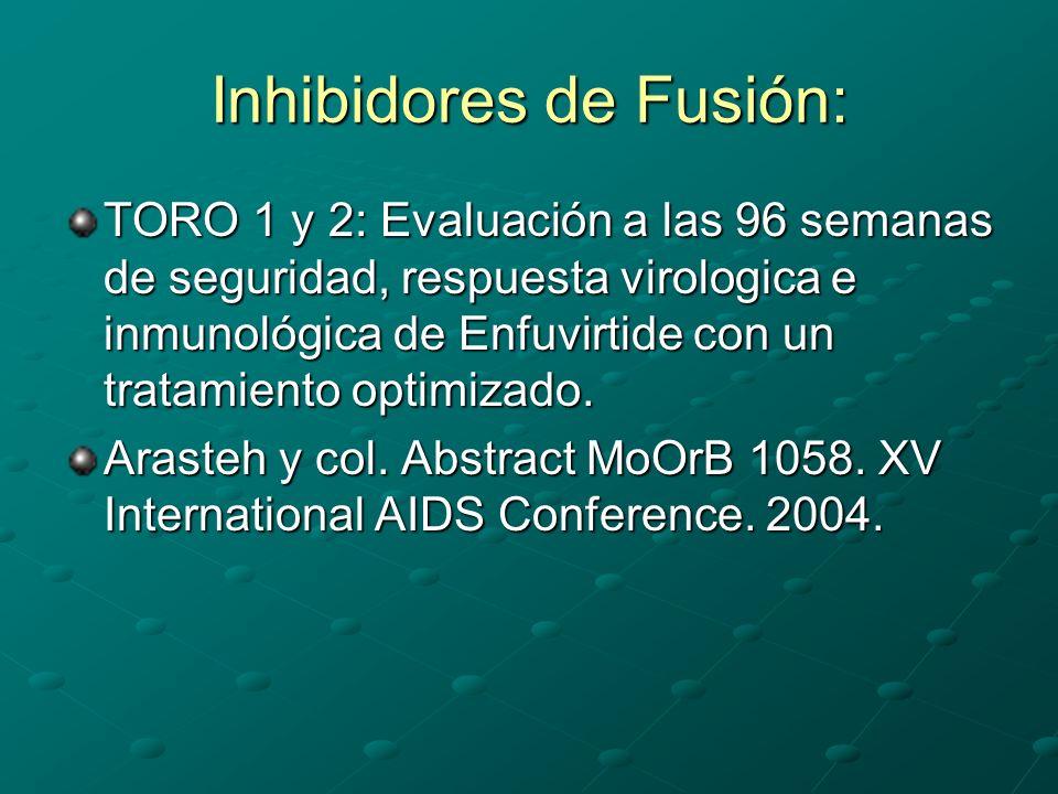 Inhibidores de Fusión: TORO 1 y 2: Evaluación a las 96 semanas de seguridad, respuesta virologica e inmunológica de Enfuvirtide con un tratamiento opt