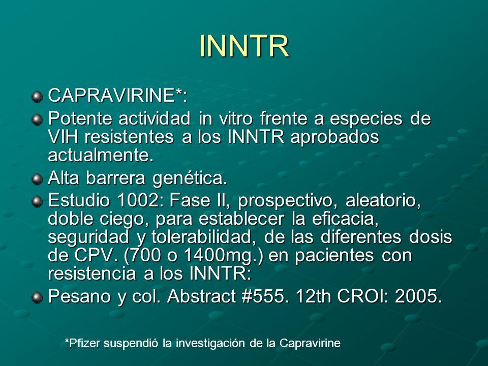INNTR CAPRAVIRINE*: Potente actividad in vitro frente a especies de VIH resistentes a los INNTR aprobados actualmente. Alta barrera genética. Estudio