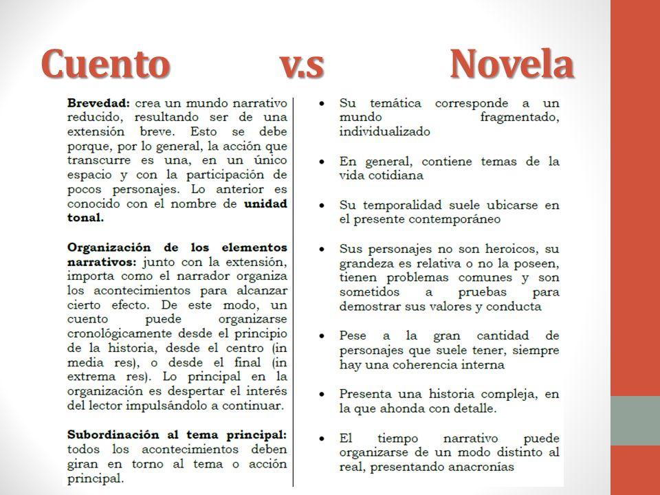 Novela: narración compleja