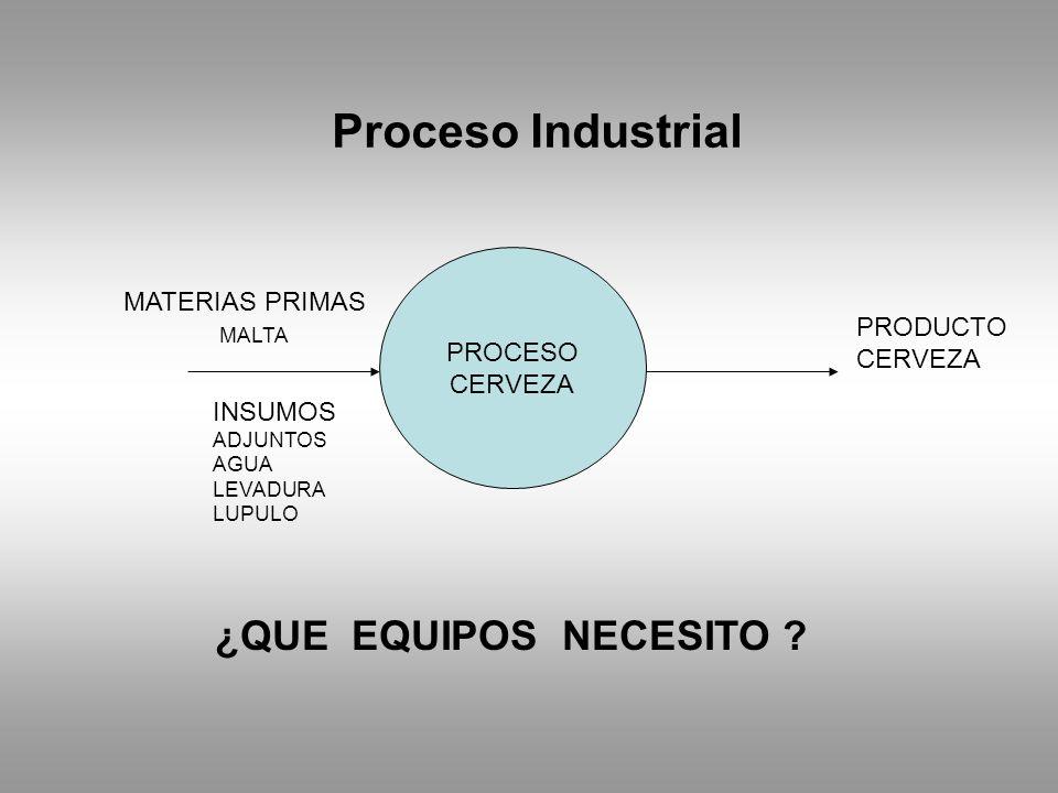 Servicios Agua (proceso, limpieza de equipos ) Combustibles (Tke de gas propano) Electricidad Aire comprimido (instrumentación, servicio)
