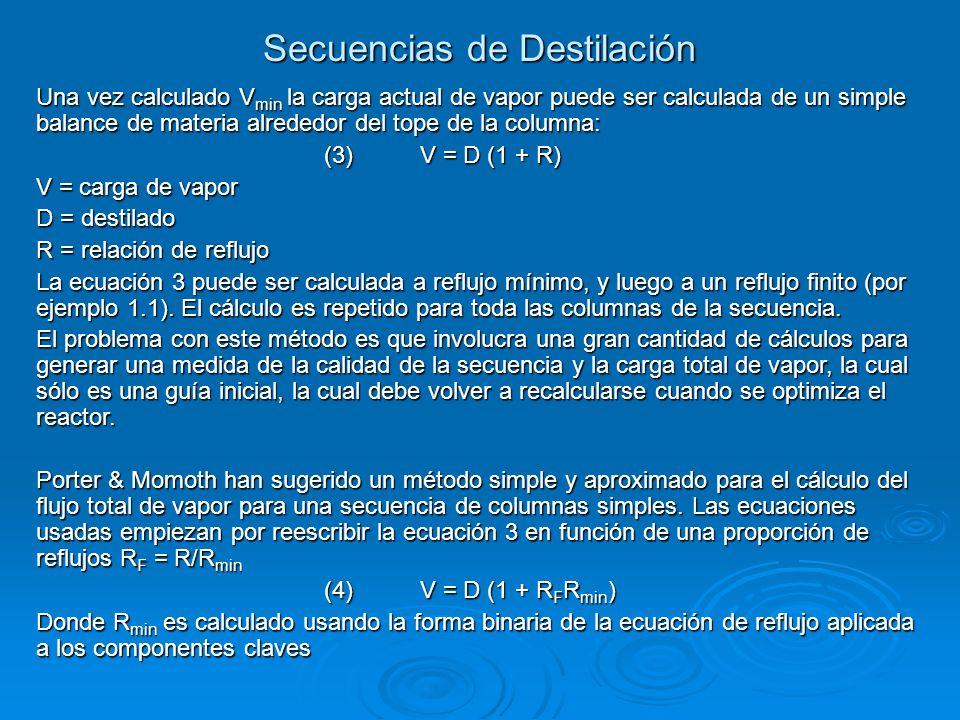 Secuencias de Destilación Una vez calculado V min la carga actual de vapor puede ser calculada de un simple balance de materia alrededor del tope de l