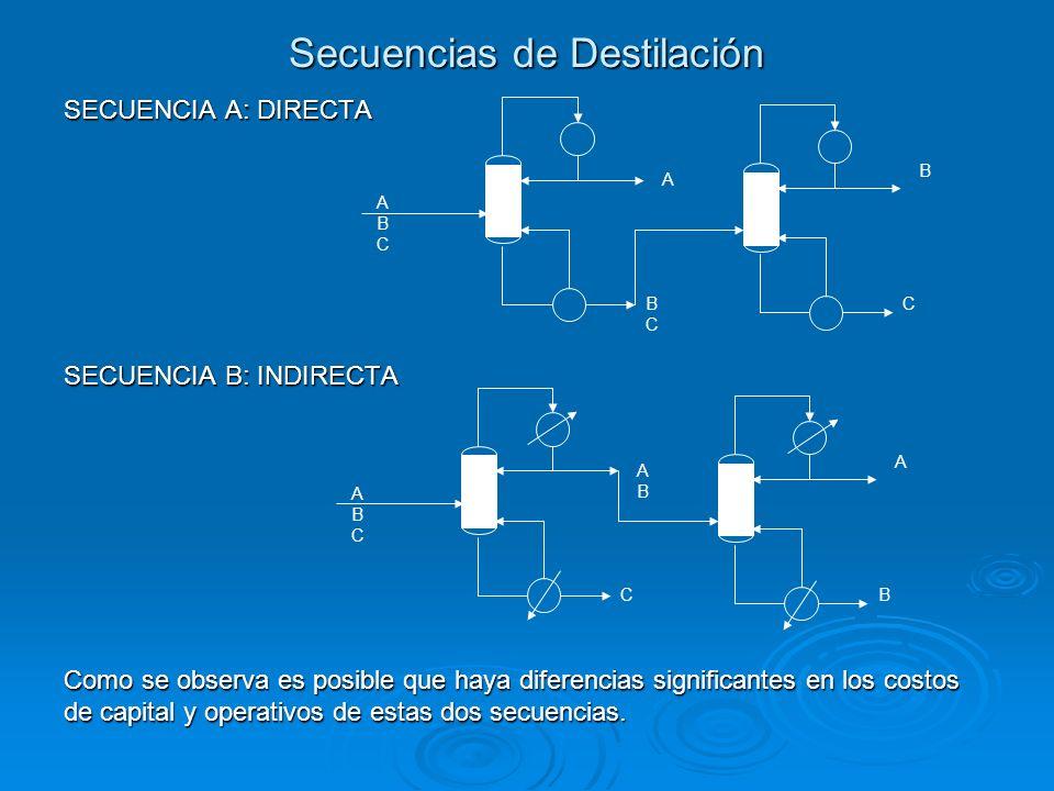 Secuencias de Destilación SECUENCIA A: DIRECTA SECUENCIA B: INDIRECTA Como se observa es posible que haya diferencias significantes en los costos de c