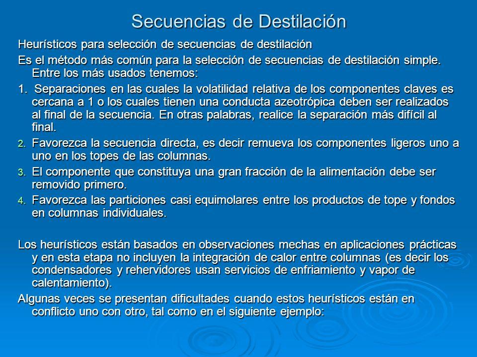 Heurísticos para selección de secuencias de destilación Es el método más común para la selección de secuencias de destilación simple. Entre los más us