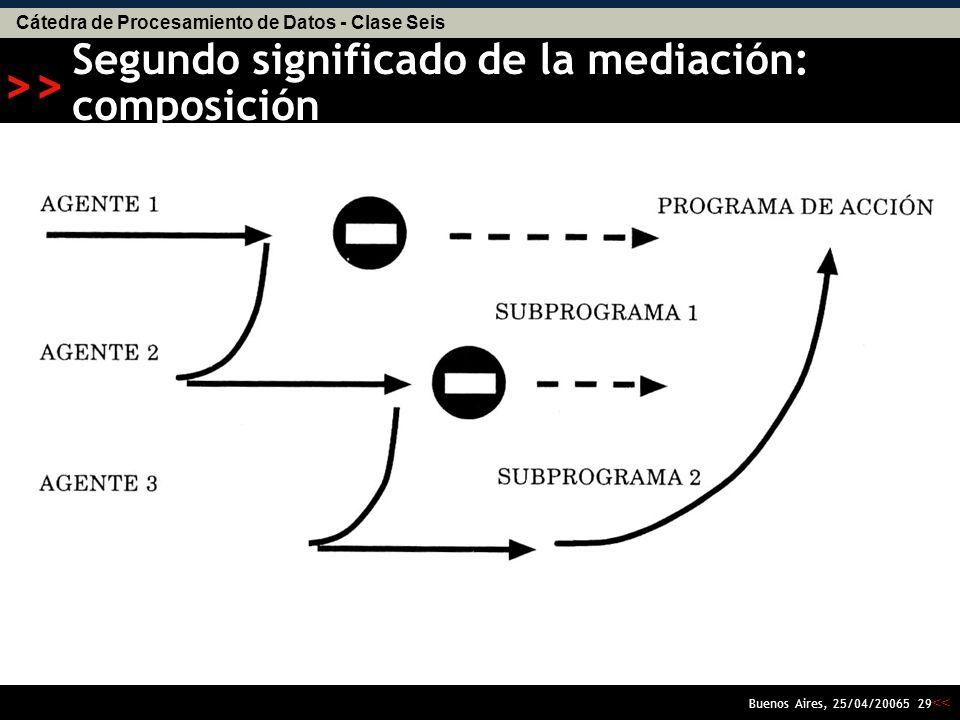 Cátedra de Procesamiento de Datos - Clase Seis << >> Buenos Aires, 25/04/20065 28 Segundo significado de la mediación: composición Cierto agente tiene una meta, el acceso a la meta es interrrumpido por una brecha en la trayectoria que distingue la metis de la episteme.