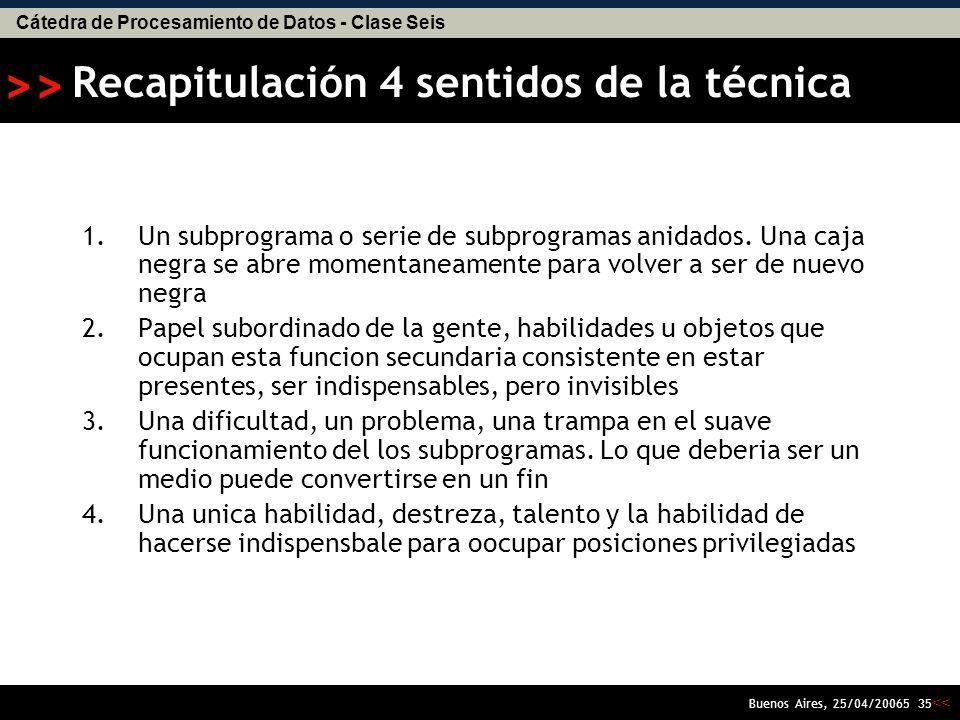 Cátedra de Procesamiento de Datos - Clase Seis << >> Buenos Aires, 25/04/20065 34 Nuevo locus para el humanismo