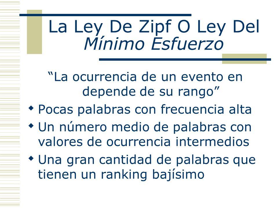 La Ley De Zipf O Ley Del Mínimo Esfuerzo La ocurrencia de un evento en depende de su rango Pocas palabras con frecuencia alta Un número medio de palab