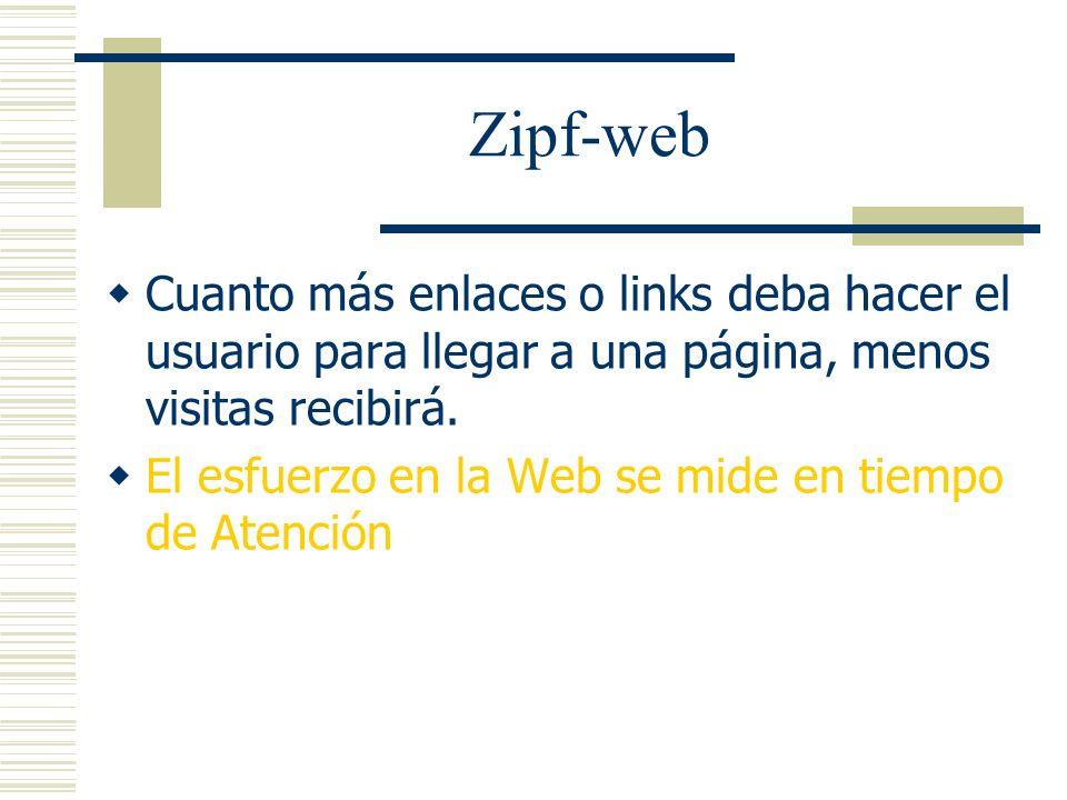 Zipf-web Cuanto más enlaces o links deba hacer el usuario para llegar a una página, menos visitas recibirá. El esfuerzo en la Web se mide en tiempo de