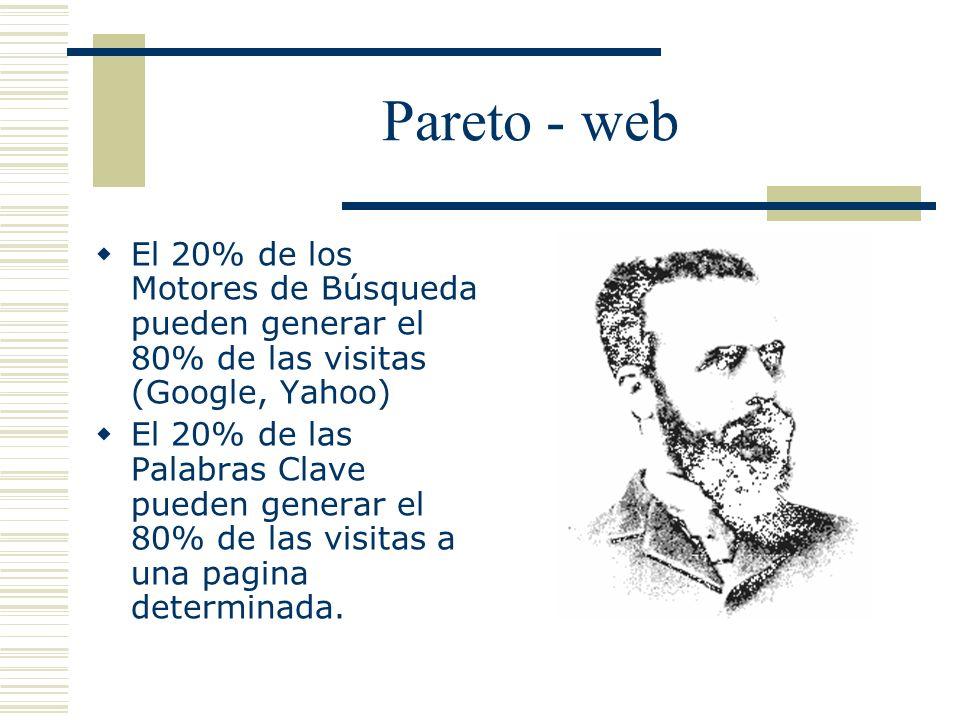 Pareto - web El 20% de los Motores de Búsqueda pueden generar el 80% de las visitas (Google, Yahoo) El 20% de las Palabras Clave pueden generar el 80%