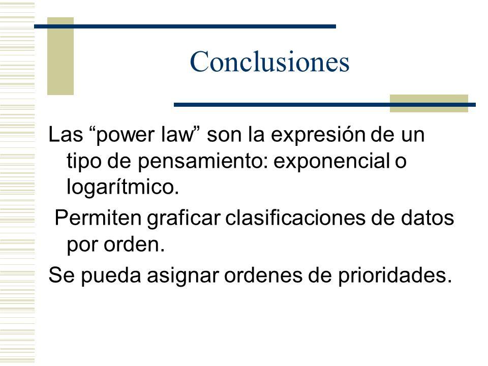Conclusiones Las power law son la expresión de un tipo de pensamiento: exponencial o logarítmico. Permiten graficar clasificaciones de datos por orden