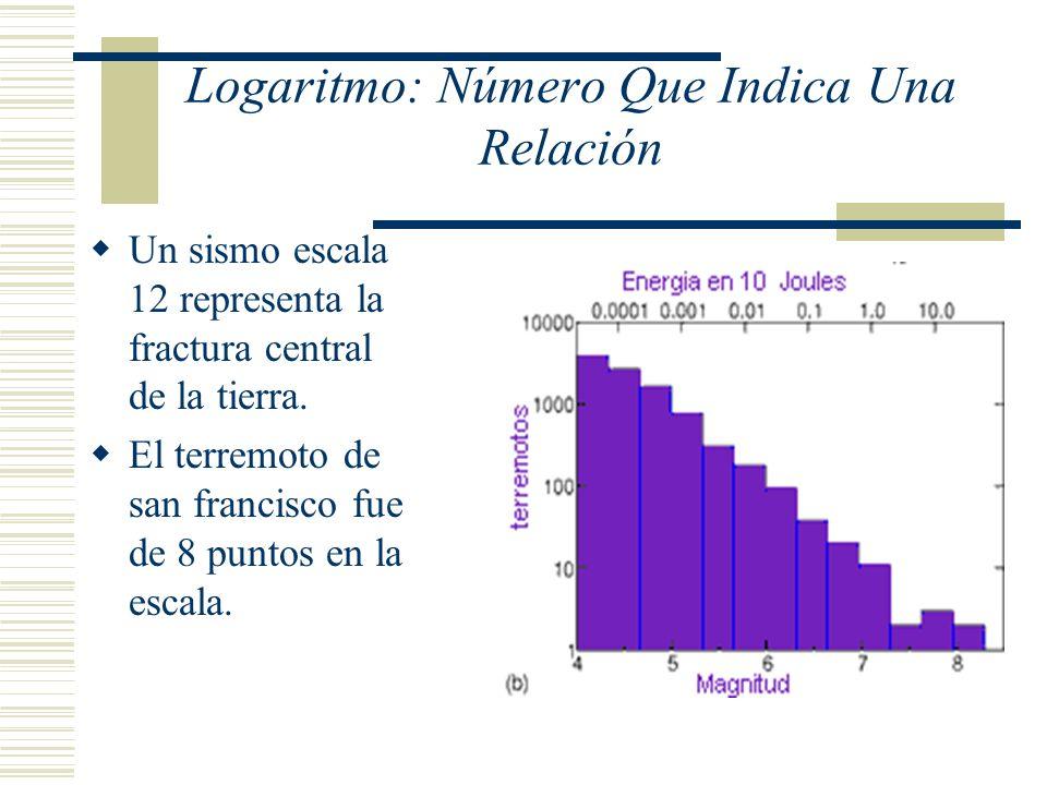 Logaritmo: Número Que Indica Una Relación Un sismo escala 12 representa la fractura central de la tierra. El terremoto de san francisco fue de 8 punto