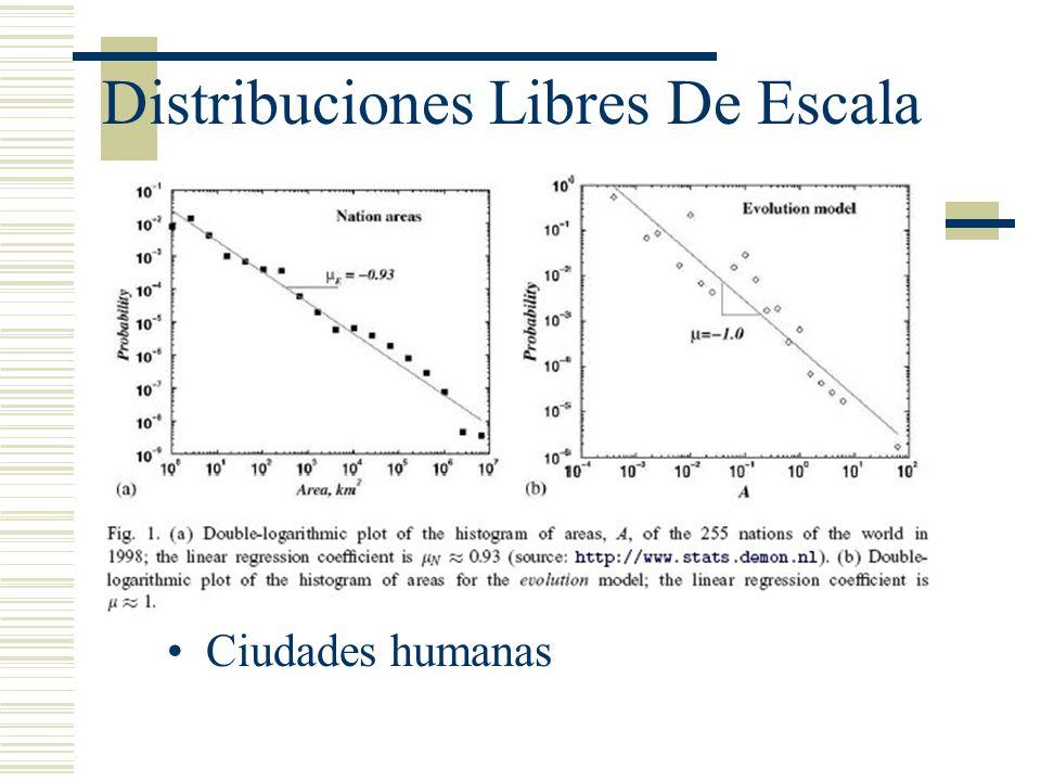 Distribuciones Libres De Escala Ciudades humanas
