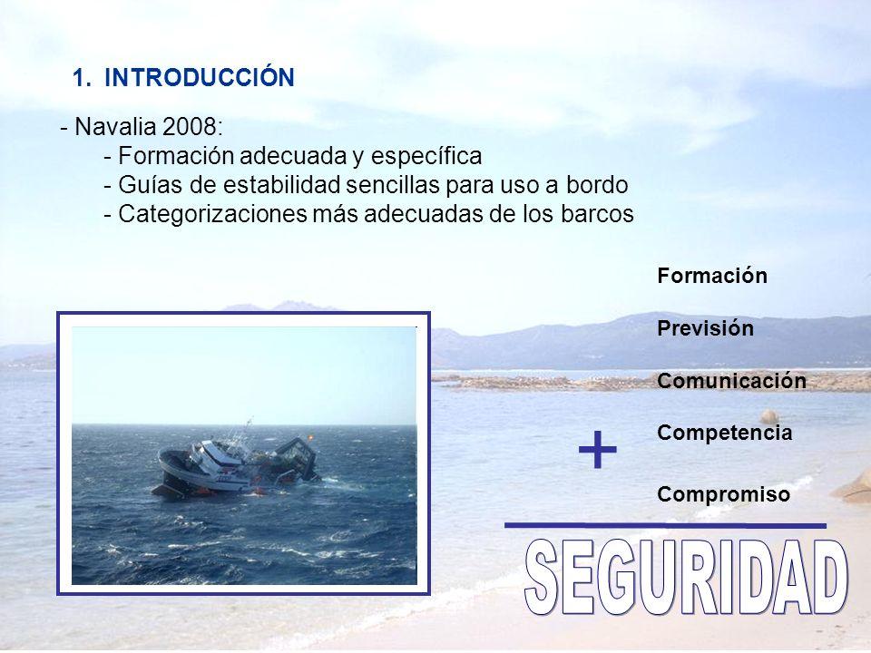 1.INTRODUCCIÓN Formación Previsión Comunicación Competencia Compromiso + - Navalia 2008: - Formación adecuada y específica - Guías de estabilidad senc