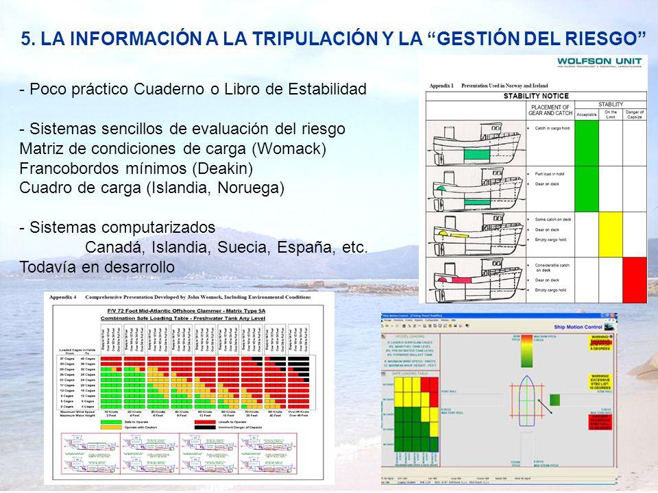 5. LA INFORMACIÓN A LA TRIPULACIÓN Y LA GESTIÓN DEL RIESGO - Poco práctico Cuaderno o Libro de Estabilidad - Sistemas sencillos de evaluación del ries