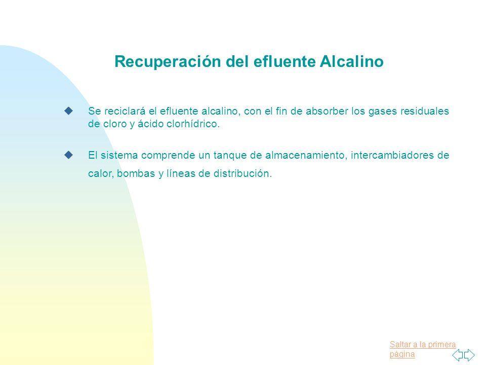 Saltar a la primera página Recuperación del efluente Alcalino uSe reciclará el efluente alcalino, con el fin de absorber los gases residuales de cloro y ácido clorhídrico.