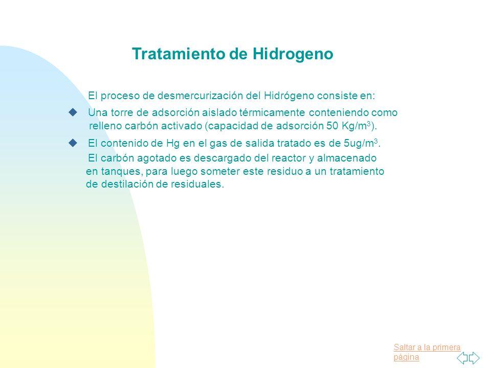 Saltar a la primera página Tratamiento de Hidrogeno El proceso de desmercurización del Hidrógeno consiste en: uUna torre de adsorción aislado térmicamente conteniendo como relleno carbón activado (capacidad de adsorción 50 Kg/m 3 ).