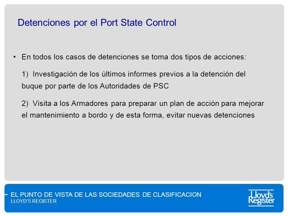 EL PUNTO DE VISTA DE LAS SOCIEDADES DE CLASIFICACION LLOYDS REGISTER Detenciones por el Port State Control En todos los casos de detenciones se toma d
