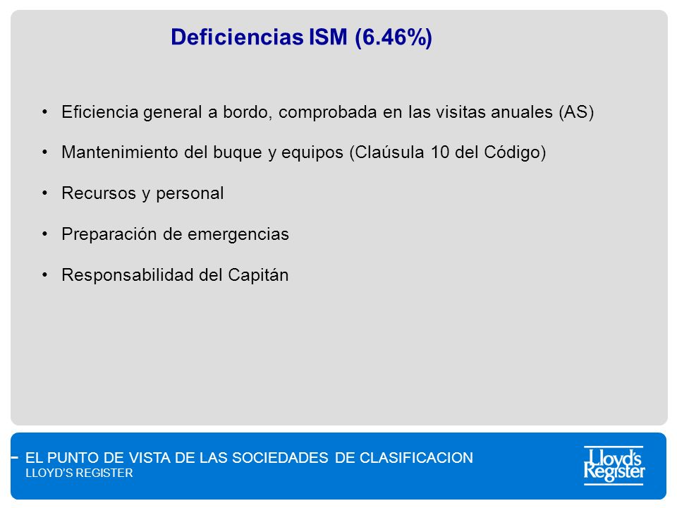 EL PUNTO DE VISTA DE LAS SOCIEDADES DE CLASIFICACION LLOYDS REGISTER Deficiencias ISM (6.46%) Eficiencia general a bordo, comprobada en las visitas an