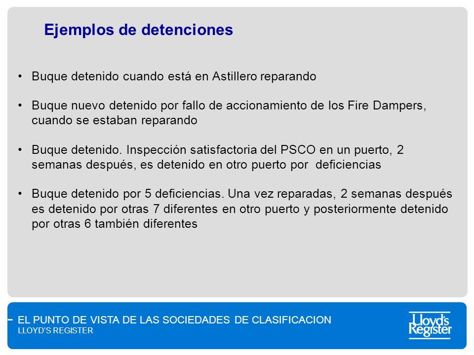 EL PUNTO DE VISTA DE LAS SOCIEDADES DE CLASIFICACION LLOYDS REGISTER Ejemplos de detenciones Buque detenido cuando está en Astillero reparando Buque n