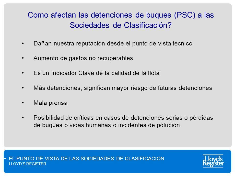 EL PUNTO DE VISTA DE LAS SOCIEDADES DE CLASIFICACION LLOYDS REGISTER Como afectan las detenciones de buques (PSC) a las Sociedades de Clasificación? D