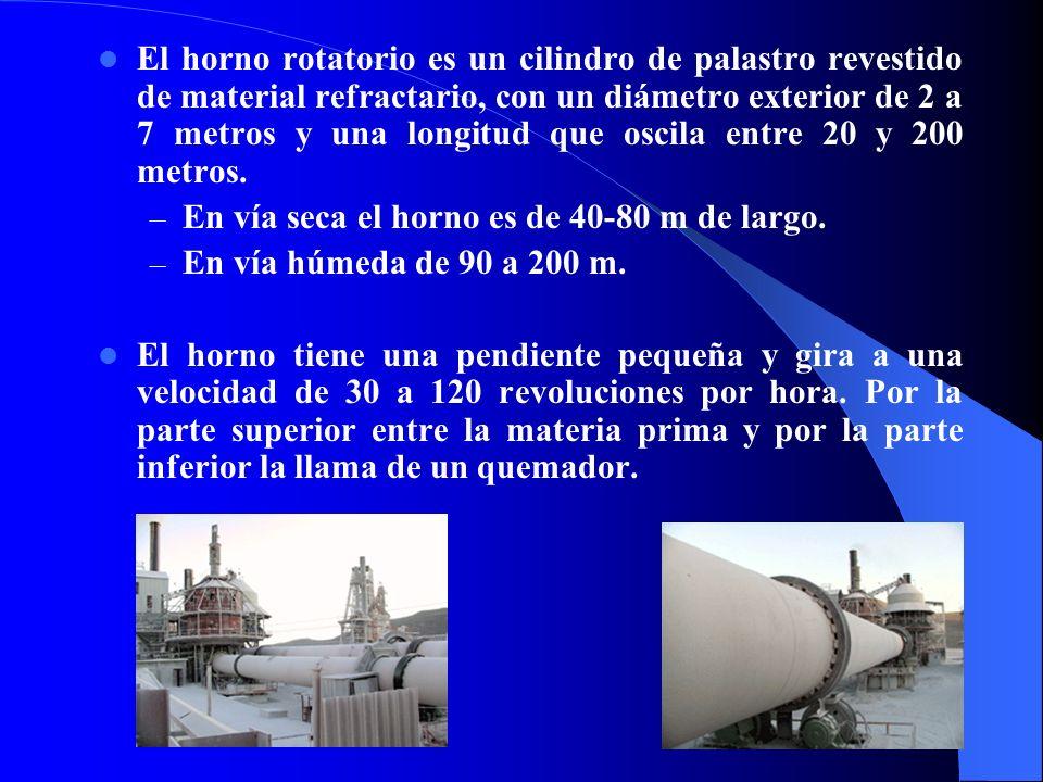 El horno rotatorio es un cilindro de palastro revestido de material refractario, con un diámetro exterior de 2 a 7 metros y una longitud que oscila en
