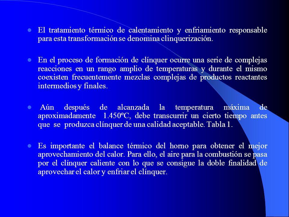 El tratamiento térmico de calentamiento y enfriamiento responsable para esta transformación se denomina clinquerización. En el proceso de formación de