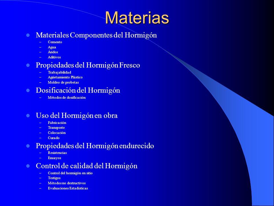 Materias Materiales Componentes del Hormigón – Cemento – Agua – Áridos – Aditivos Propiedades del Hormigón Fresco – Trabajabilidad – Agrietamiento Plá