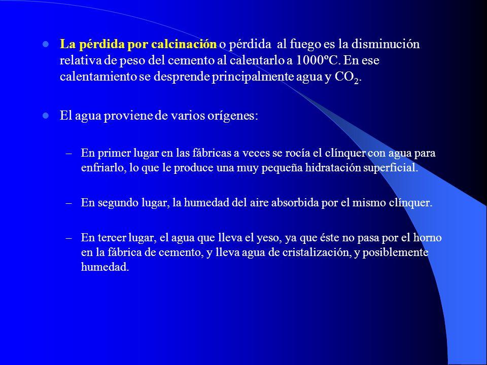 La pérdida por calcinación o pérdida al fuego es la disminución relativa de peso del cemento al calentarlo a 1000ºC. En ese calentamiento se desprende