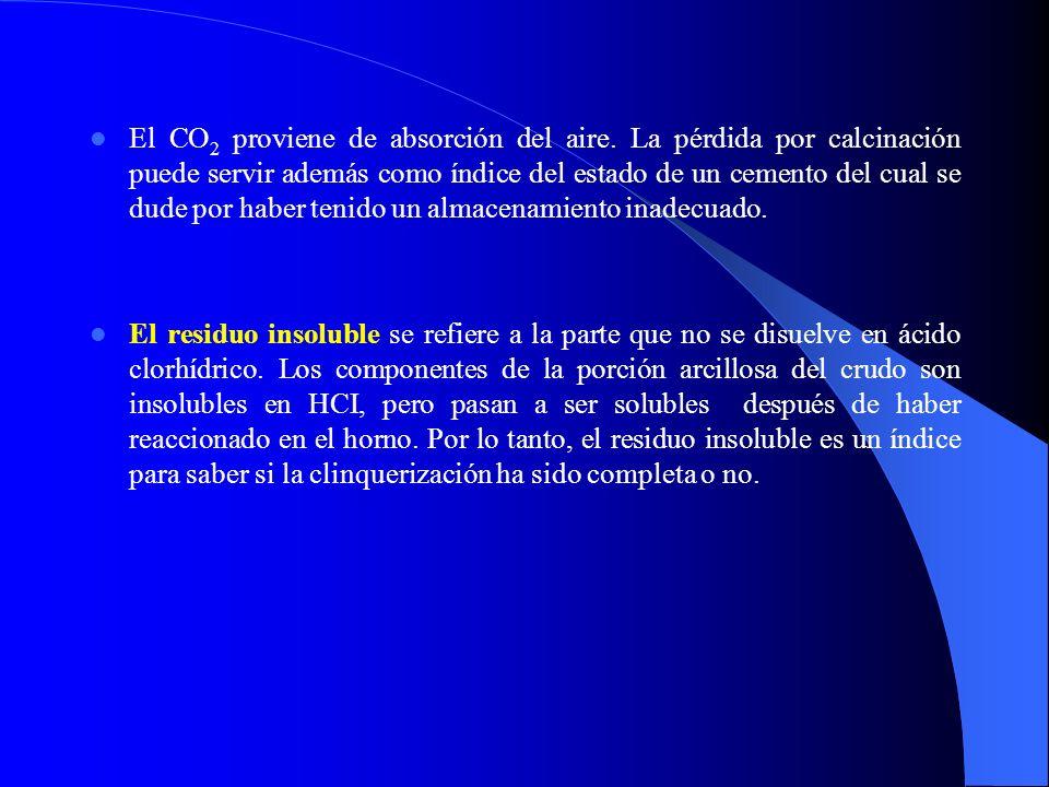 El CO 2 proviene de absorción del aire. La pérdida por calcinación puede servir además como índice del estado de un cemento del cual se dude por haber
