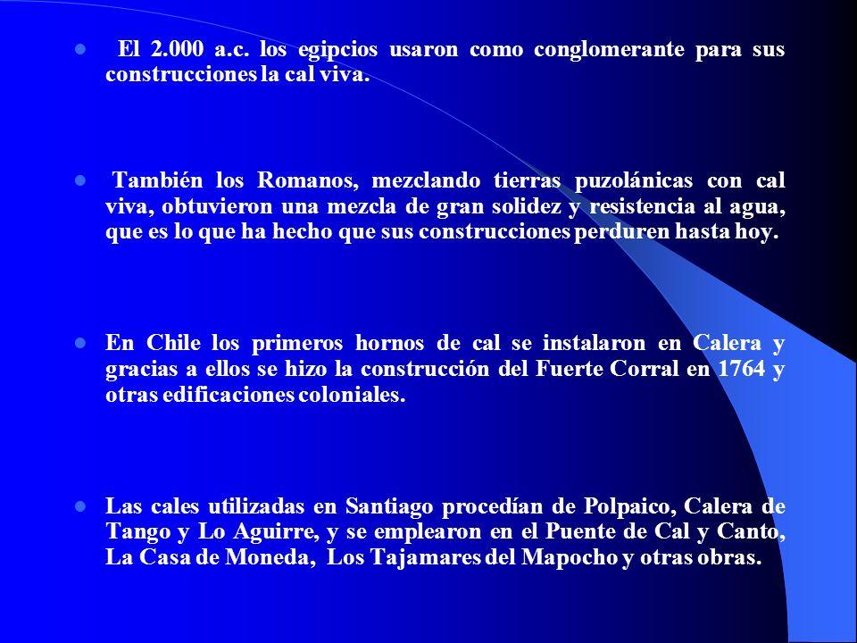 Cementos puzolánicos ¿qué son las Puzolanas.