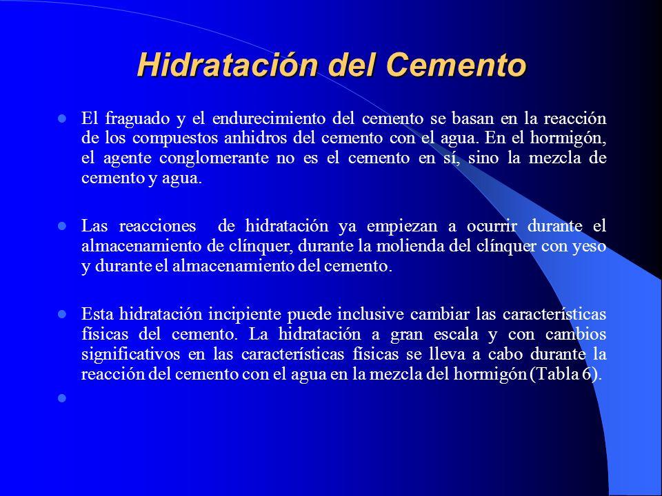 Hidratación del Cemento El fraguado y el endurecimiento del cemento se basan en la reacción de los compuestos anhidros del cemento con el agua. En el