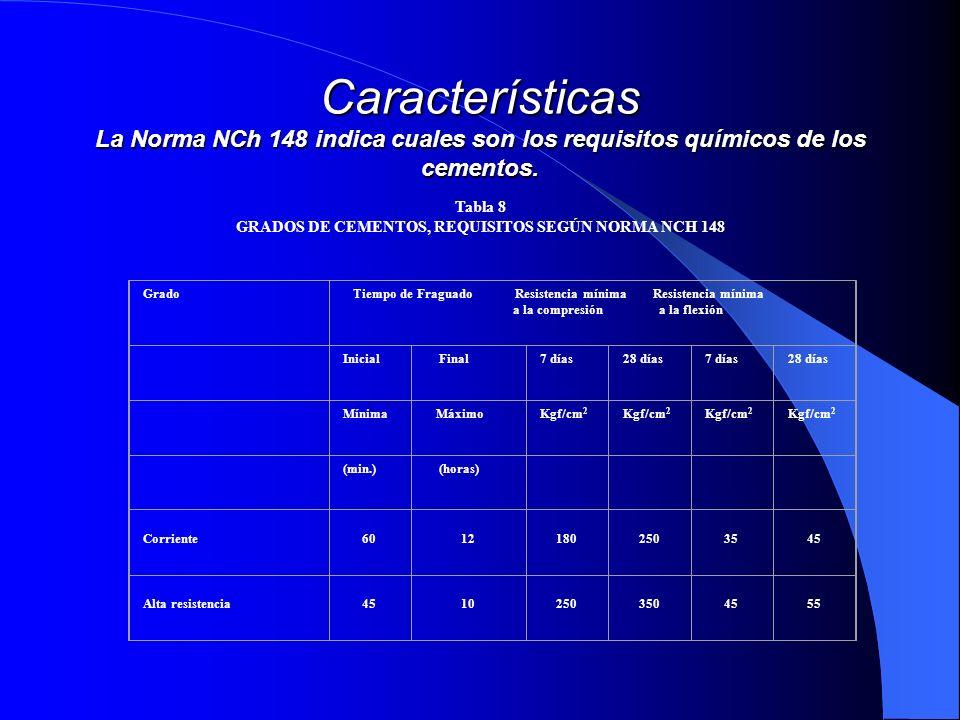 Características La Norma NCh 148 indica cuales son los requisitos químicos de los cementos. Tabla 8 GRADOS DE CEMENTOS, REQUISITOS SEGÚN NORMA NCH 148